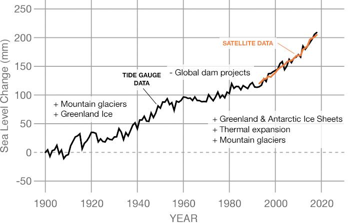 12_12_sl-chart-11-2020.jpg
