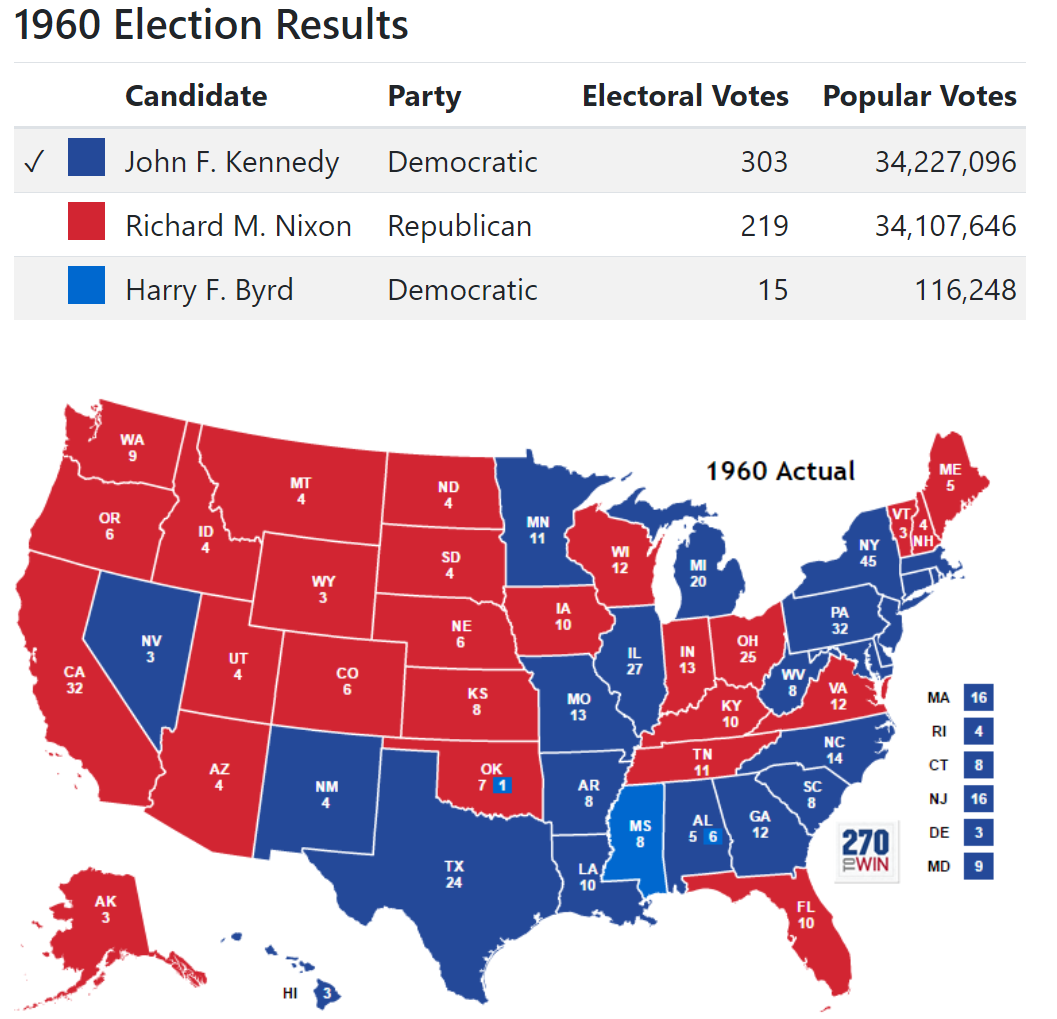 1960 US Election.png