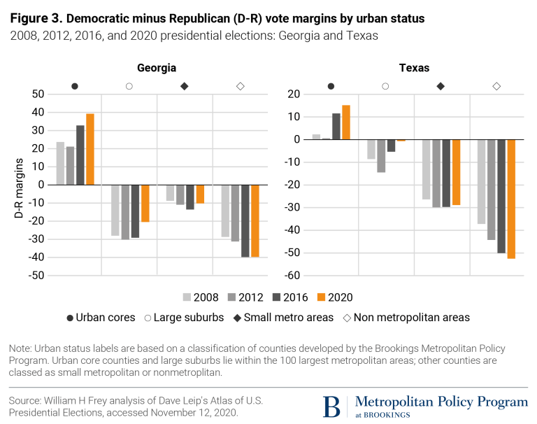 20201113_BrookingsMetro_Suburbs-made-difference_fig3.png
