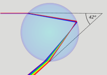 220px-Rainbow1.svg.png