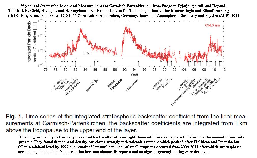 35 years of backscatter aerosols.JPG