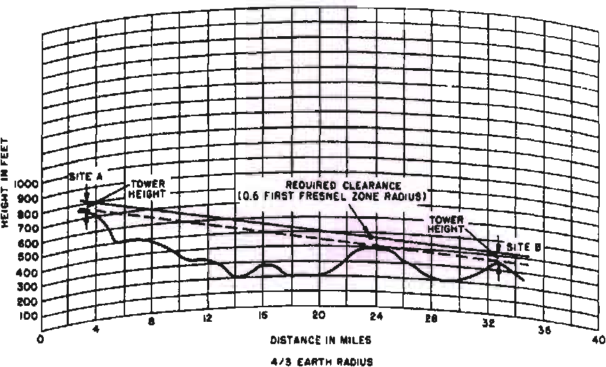 36-Figure2.5-1.png