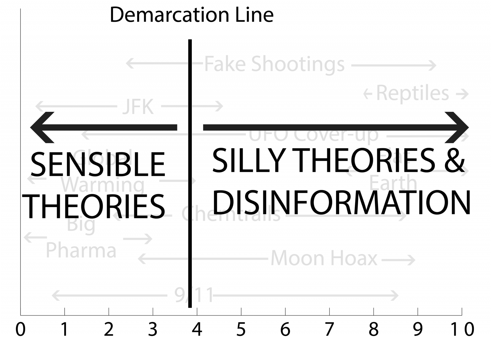 4 Demarcation line LARGE.png