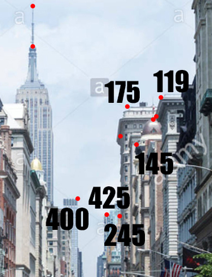 5th avenue height order crop.
