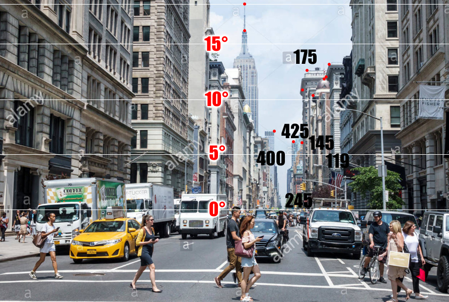 5th avenue with scale.jpg