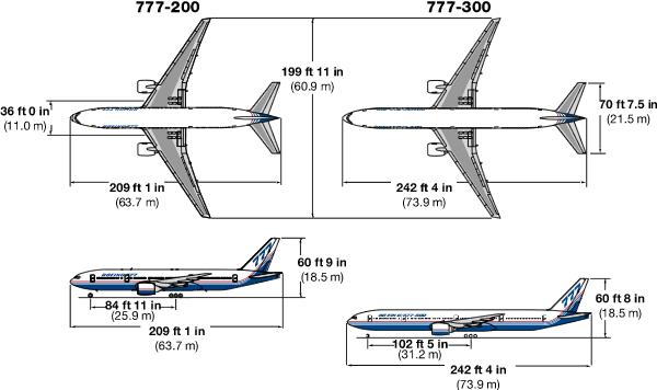 777exterior200_300_short_range.