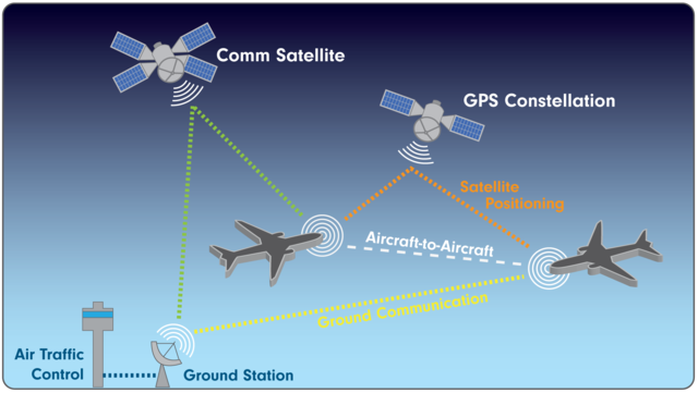 ADS-B-diagram.