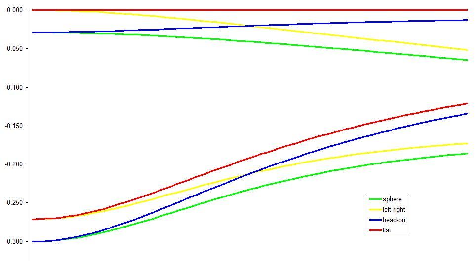 all curves.JPG