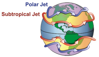 awww.srh.noaa.gov_jetstream__global_images_jetstream2.