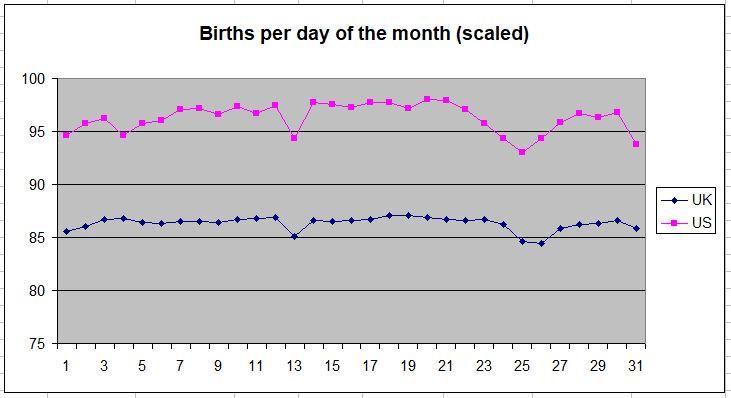 births per day.JPG