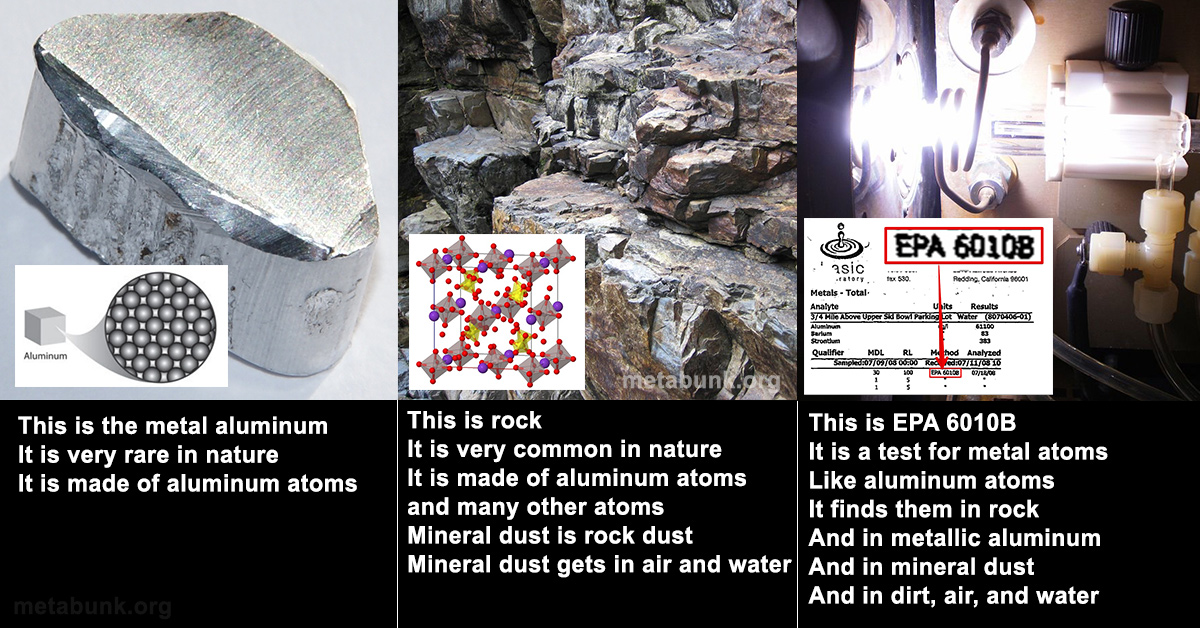Chemical Test for Metals Like Aluminum Metabunk.