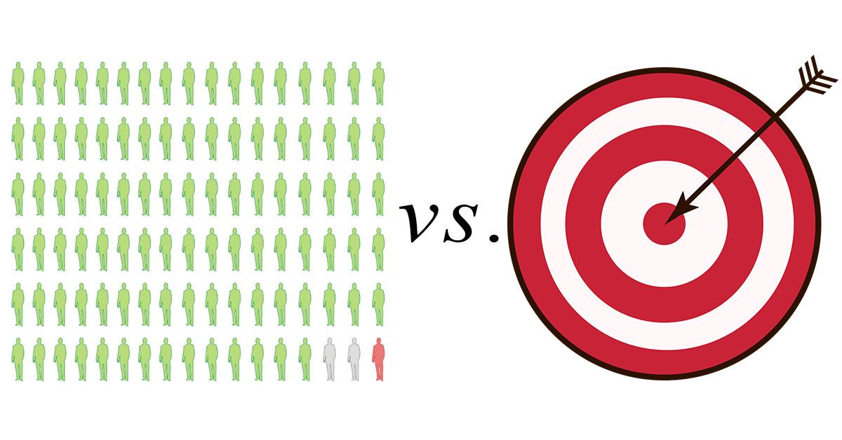 consensus vs target.