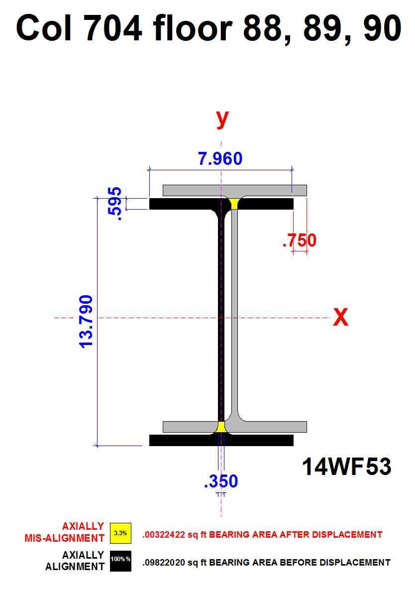 Core column flr 88-90.JPG