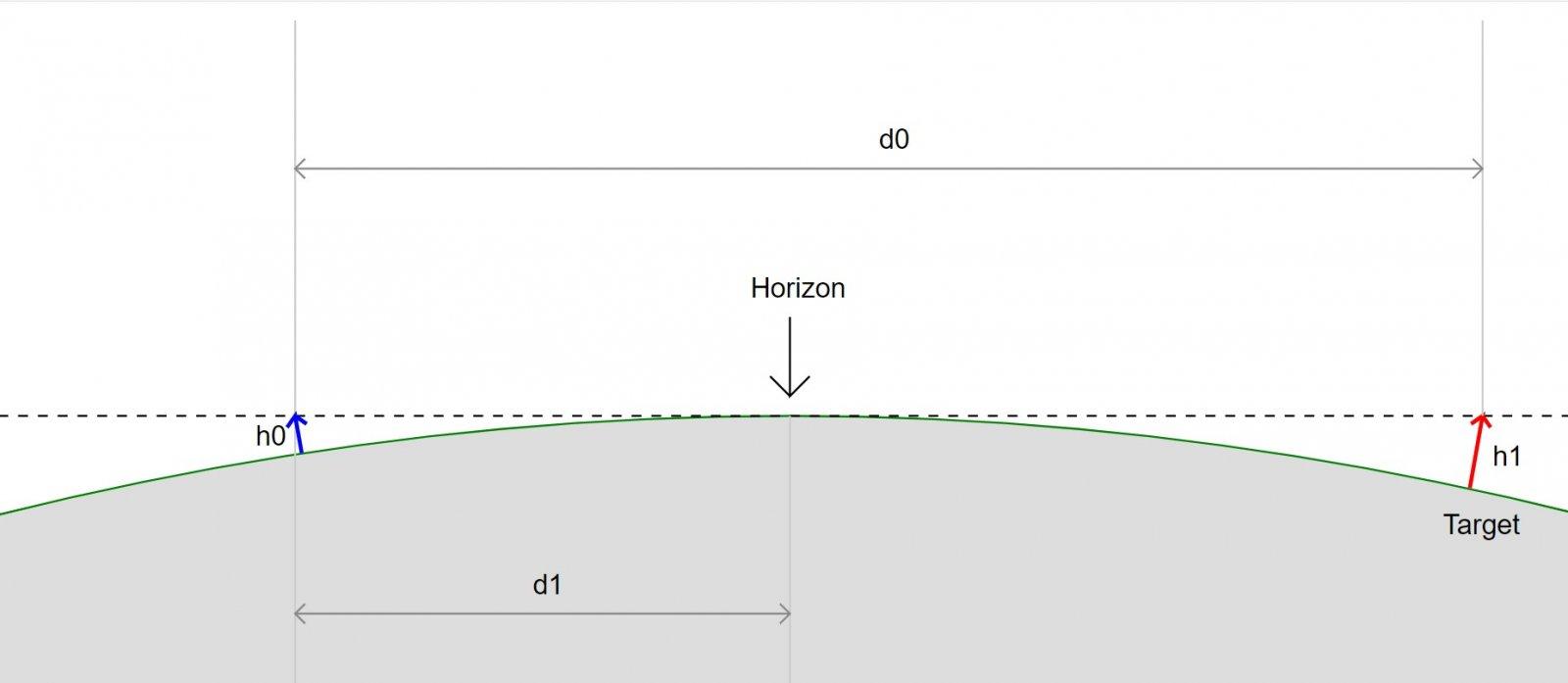 curve diag 72mi.jpg