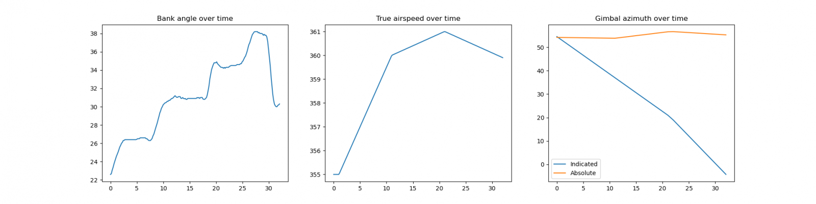 data-no-wind-mba.png