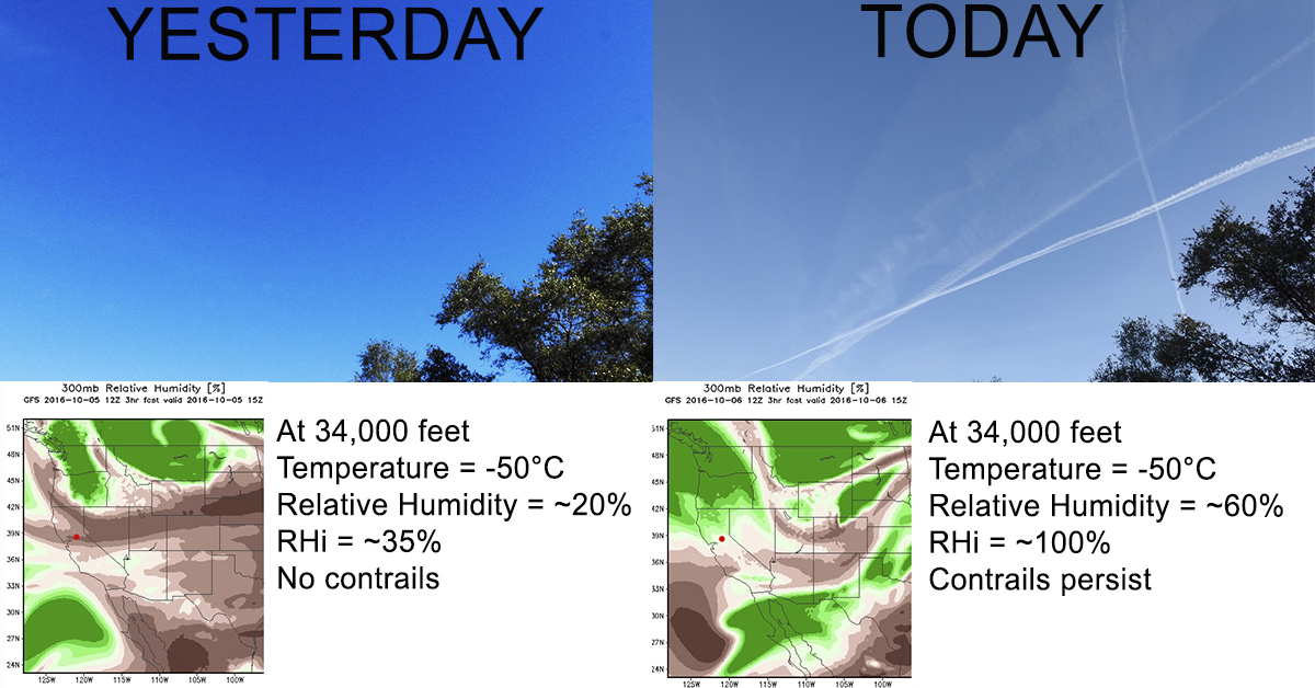 EDC Contrails today vs. yesterday.