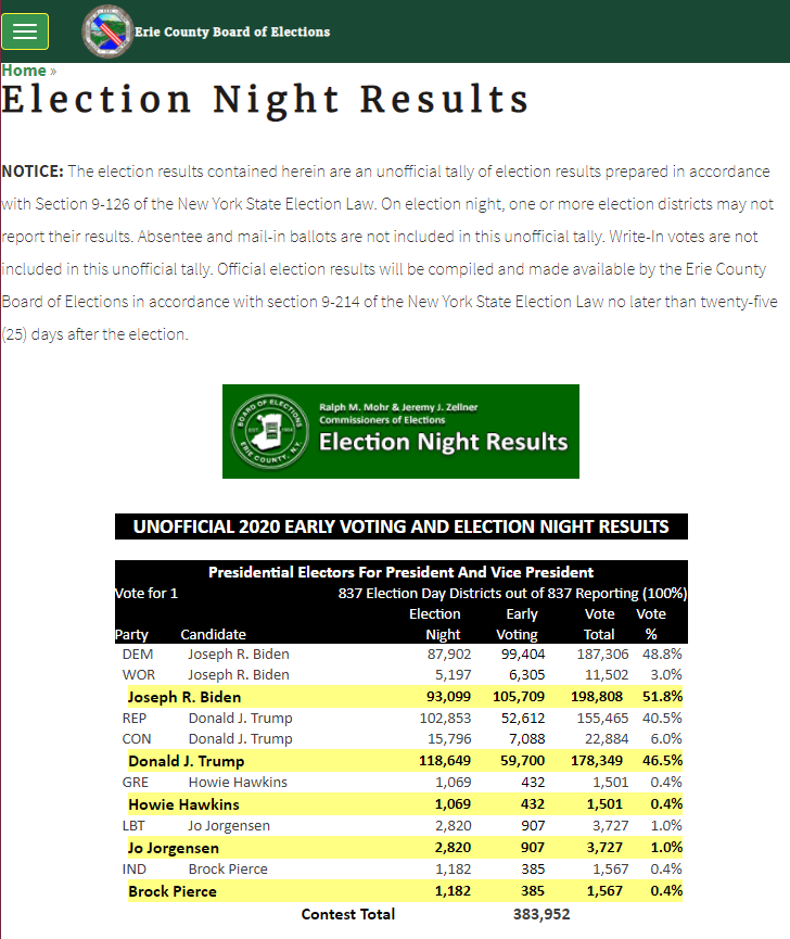 Erie results.png