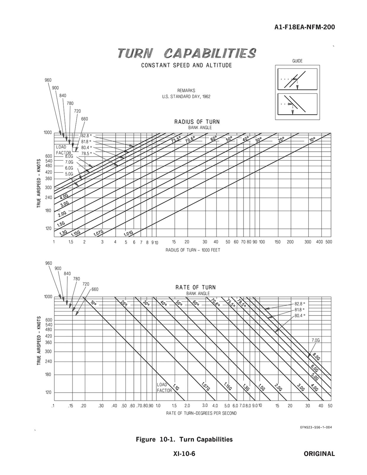 F-18 Turn Capabilities.png