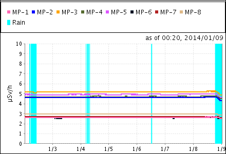 f1-mp-sgraph-e.png