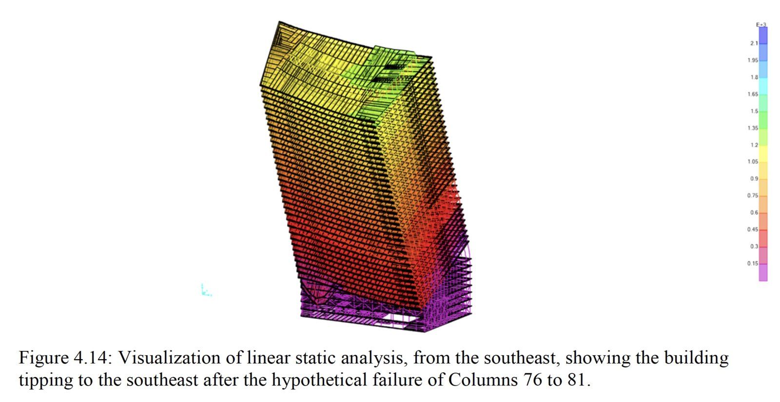 Fig 4.14 Visialization of linear static analysis.