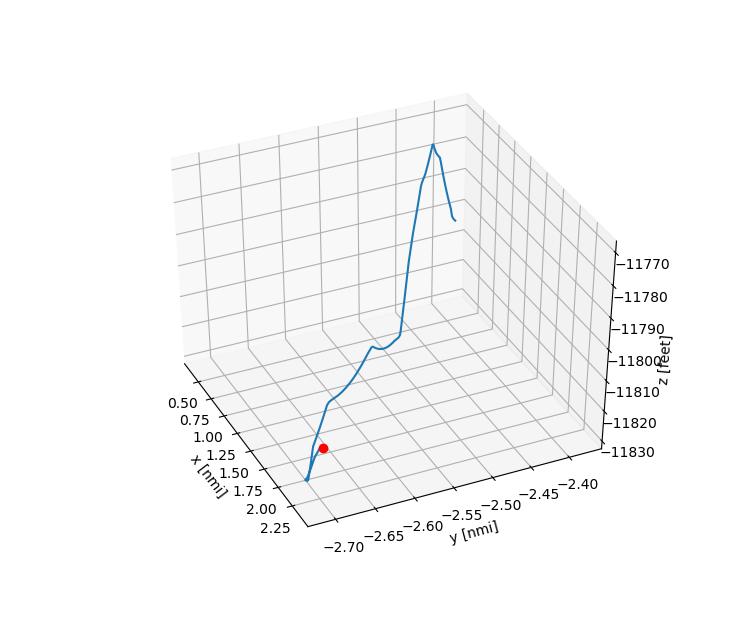 Figure_2.