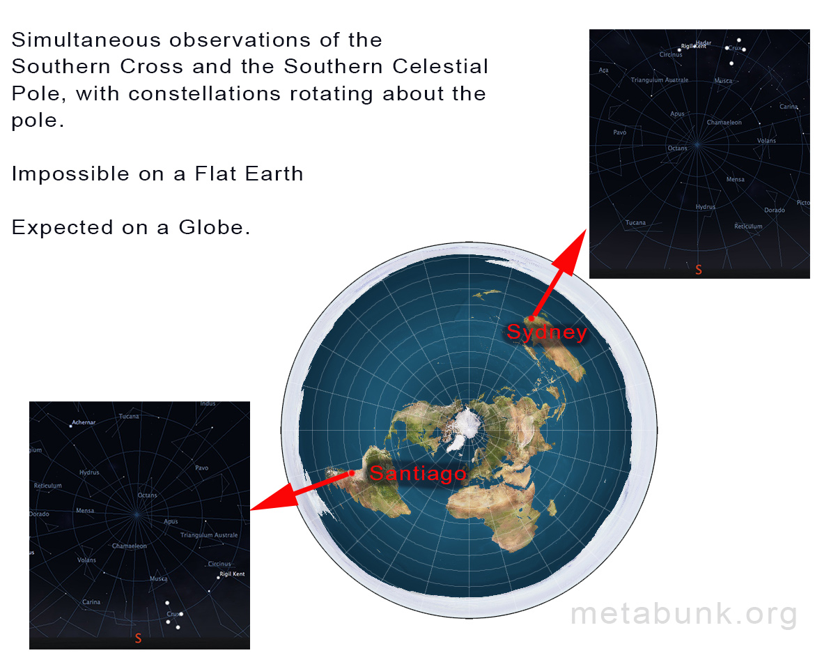 Flat_earth views crux metabunk.jpg