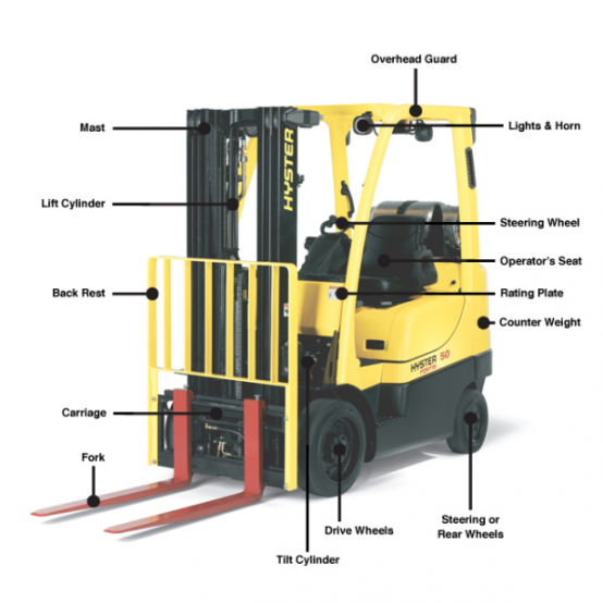 Forklift_Diagram_Hyster-resized-600.jpg.