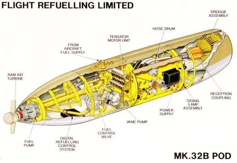 FRL-Mk.32B-Pod-S.