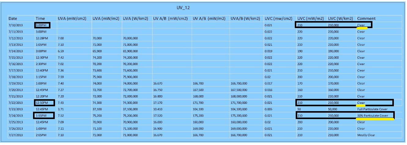 GEW-UV UVC.jpg