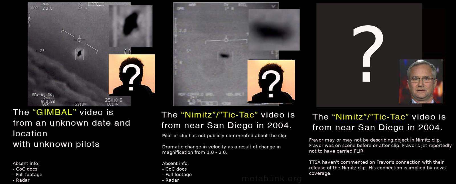 GIMBAL vs. Nimitz__.