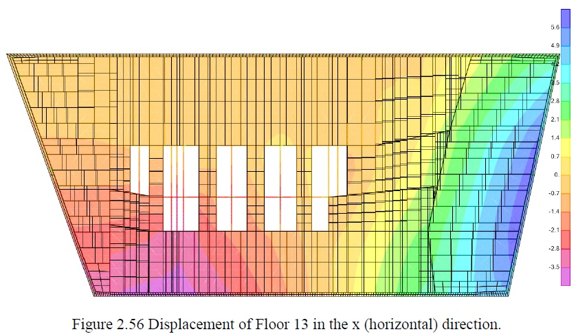 HulseyDraft Fig 02-56 Displacement of Floor 13 in the x (horizontal) direction.jpg