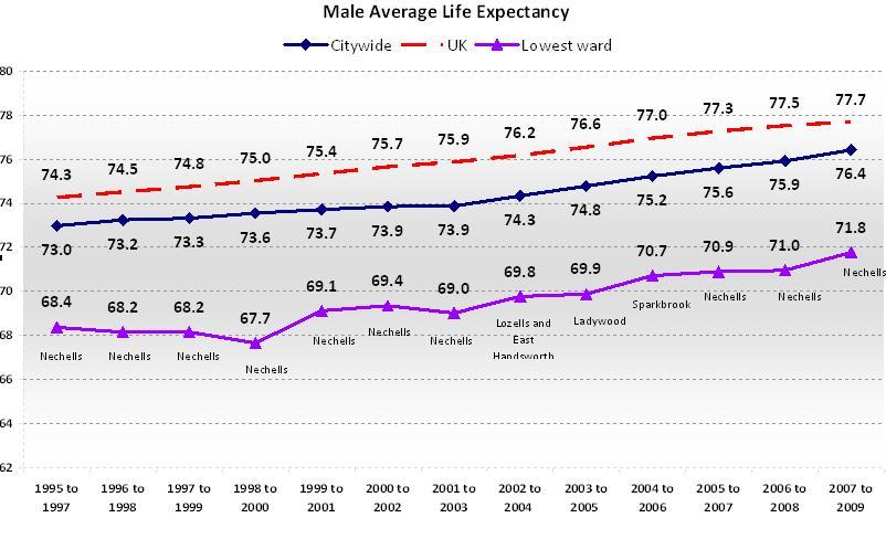 Male_Life_Expectancy.JPG