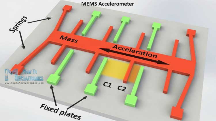 MEMS-Accelerometer-How-It-Works.