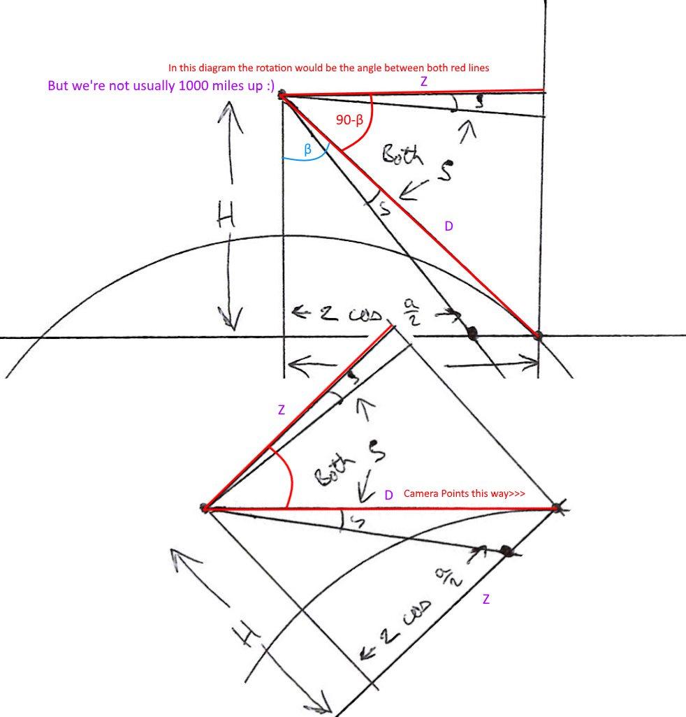 mick-diagram-rotation.