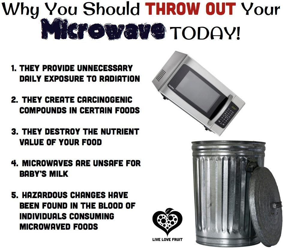 Why Is Microwave Food Bad: Debunked: The Dangers Of Microwave Ovens