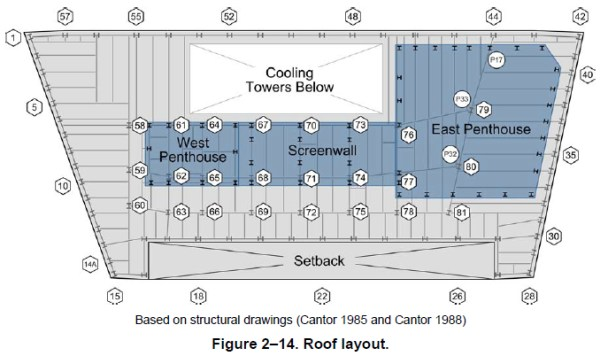 NCSTAR 1-9 Fig 2-12 Roof Layout.