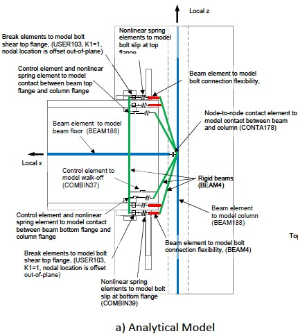NCSTAR 1-9 Figure 11-14 Analytical model for seated connections at exterior columns Part a.jpg