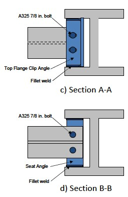 NCSTAR 1-9 Figure 11-14 Analytical model for seated connections at exterior columns Part c+d.jpg