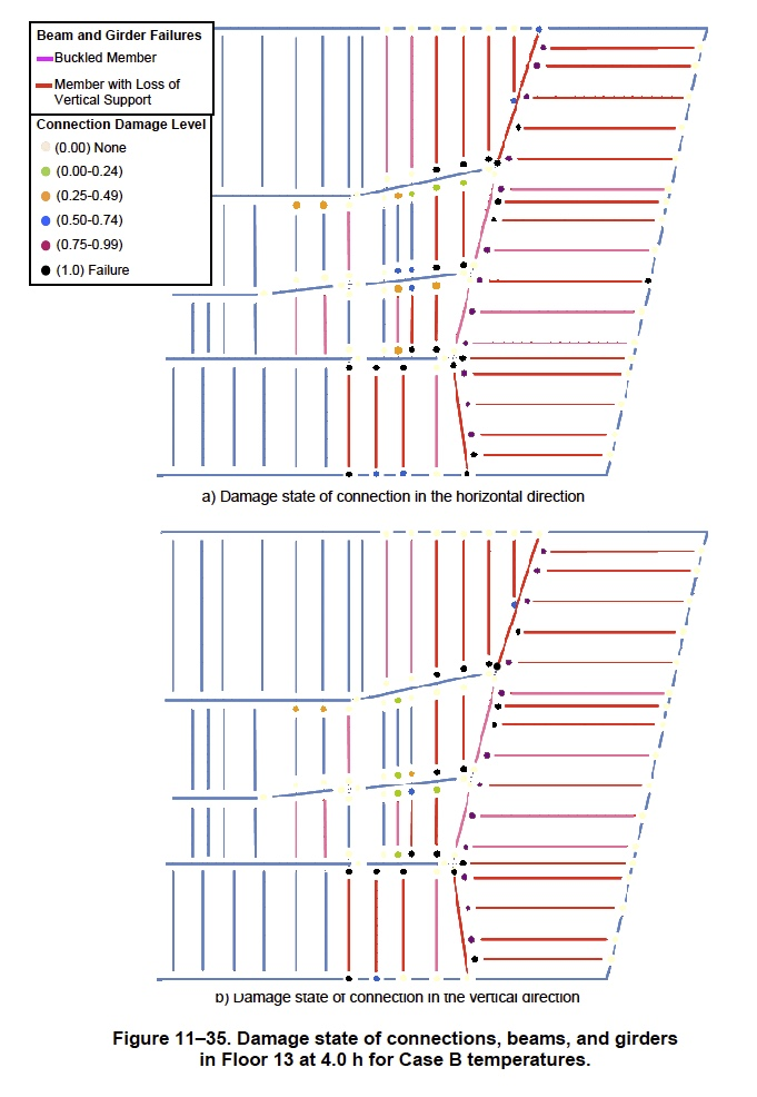 NCSTAR 1-9 WTC7_unlocked.pdf (SECURED) 2018-01-15 15-55-48.jpg