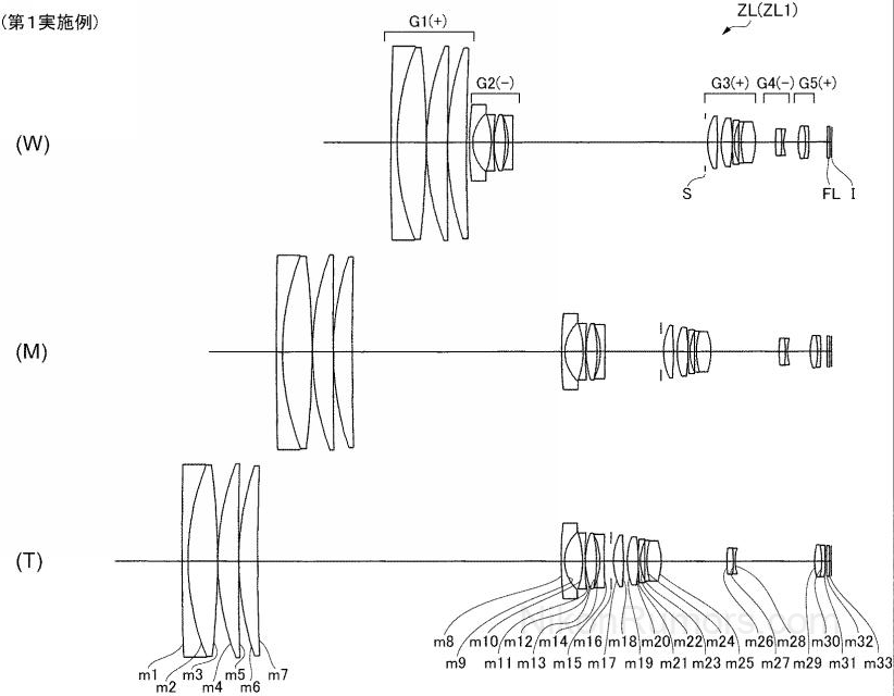 Nikon-lens-patent-for-78x-zoom.png
