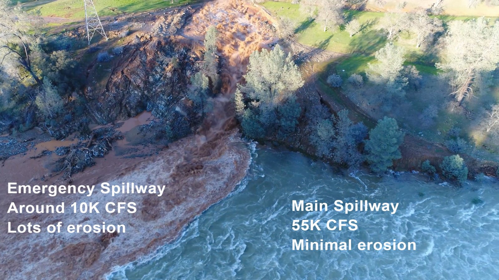 Oroville-erosion-comparison.