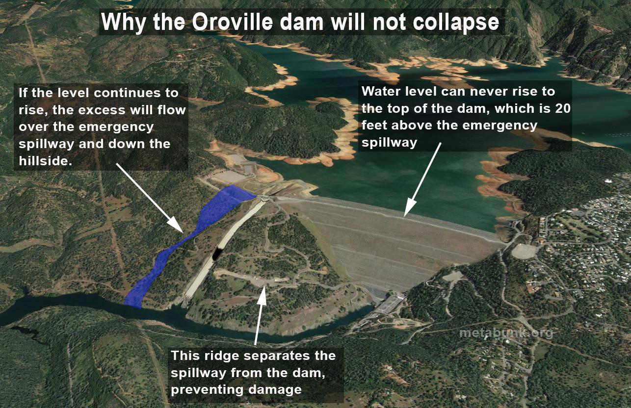 Oroville Dam Spillway Failure | Metabunk