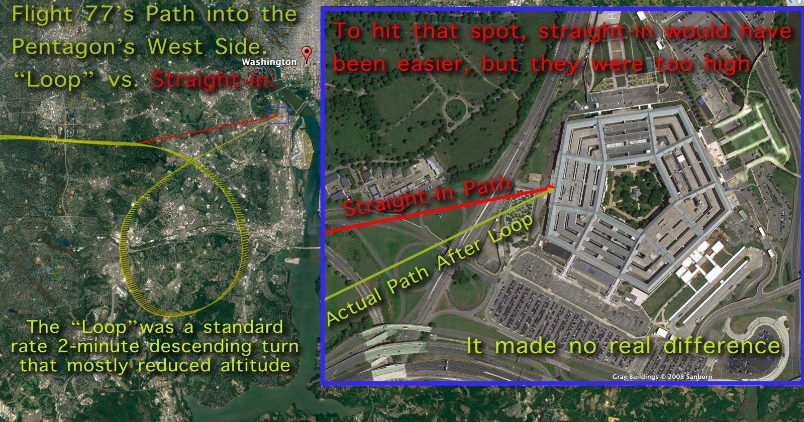 Pentagon Loop Explainer.jpg