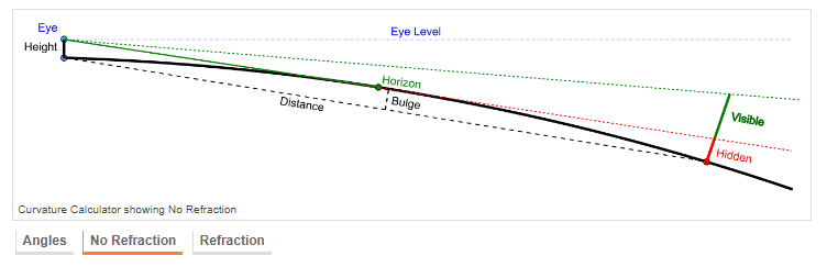 Pilot Mountain diagram 1.png
