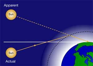 refractgraphicsmall.jpg