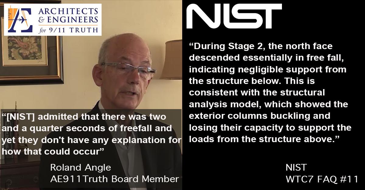 Roland Angle-vs-NIST.