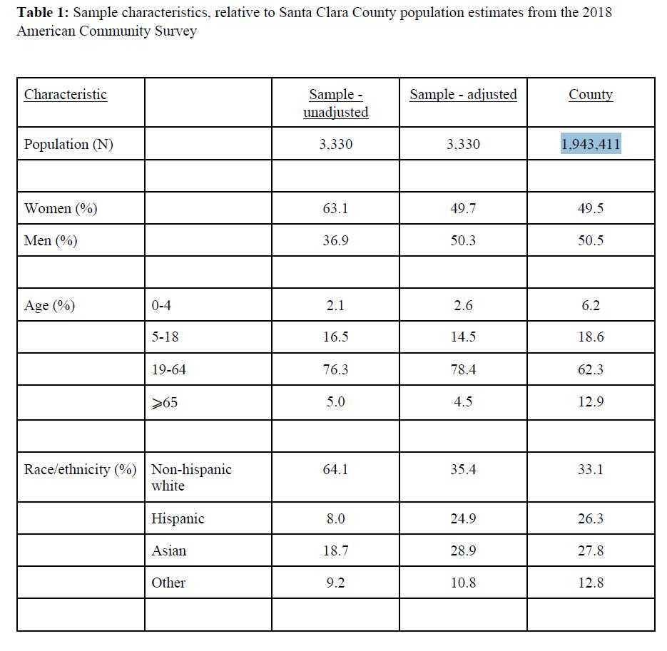 Santa Clara demographics.png