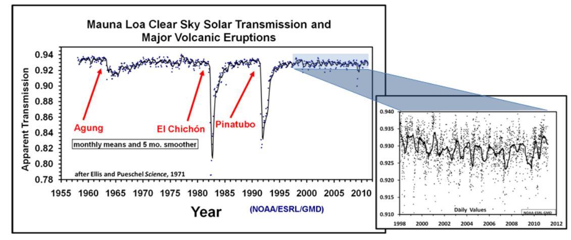 Solar Transmission.JPG