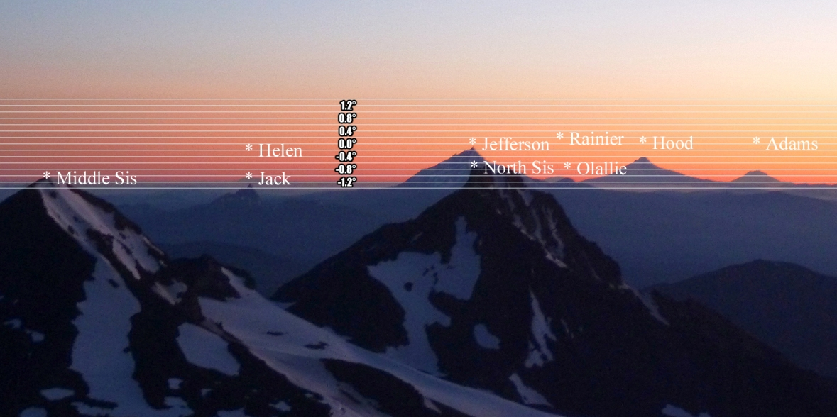 south sister flat with lines.jpg