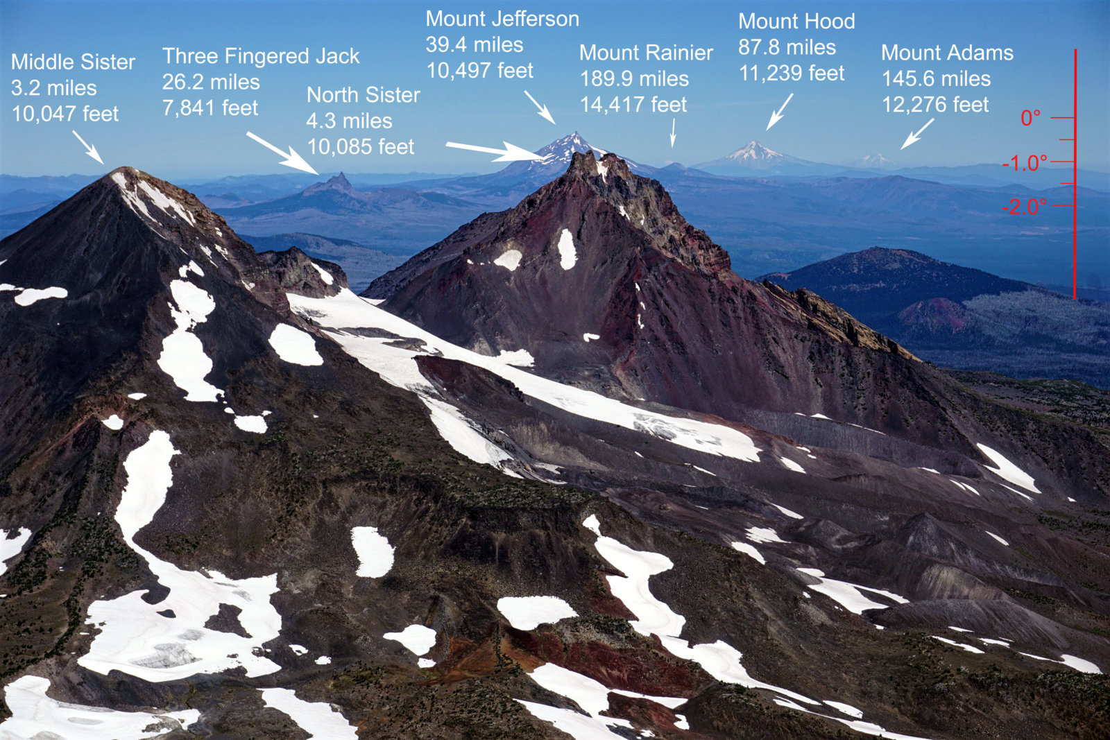 south sister labelled with scale.